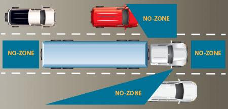 no zone driving tip